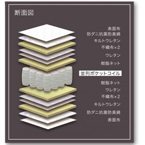 国産ポケットコイルマットレス シングル(横幅100) 【GR-100-JPC】