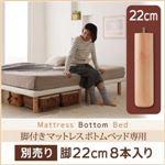 【ベッド別売り】専用別売品(脚) 脚の長さ:脚22cm 搬入・組立・簡単 すのこ構造 ショート丈脚付きマットレス ボトムベッド