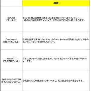 adidas(アディダス) adizero B...の紹介画像5