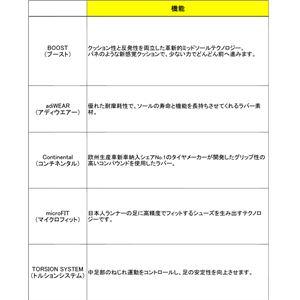 adidas(アディダス) adizero J...の紹介画像6