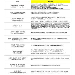 Yonex(ヨネックス) バドミントンラケット DUORA 8 XP(デュオラ 8 XP) フレームのみ 【カラー:アクアナイトブラック サイズ:3U4】 DUO8XP