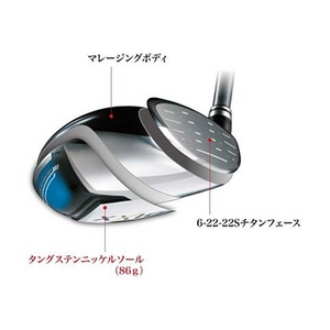 DUNLOP(ダンロップ) ゴルフクラブ ゼクシオ XXIO7 フェアウェイウッド -3番- ロフト:15度