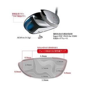 DUNLOP(ダンロップ) ゴルフクラブ ゼクシオ XXIO7 ドライバー(左用) ロフト:10.5度