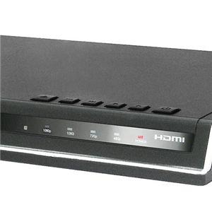 exemode HDMI搭載DVDプレーヤー DV-1500H