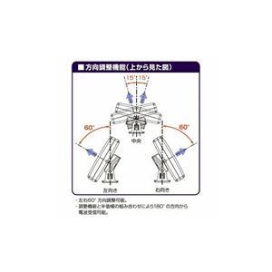 日本アンテナ UDF85 屋外用薄型UHFアンテナ 強・中・電界向け 水平/垂直偏波用 F-PLUSTYLE(エフプラスタイル) ホワイト