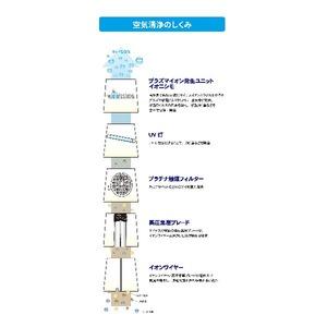 プラズマ空気清浄機(村田製作所・イオナイザ技術を採用)