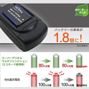 マルチバッテリー充電器〈エコモード搭載〉 Panasonic(パナソニック)DMW-BCA7用アダプターセット USBポート付 変圧器不要