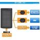 大容量3000mAh!携帯バッテリー&ソーラーモバイルチャージャー  - 縮小画像3
