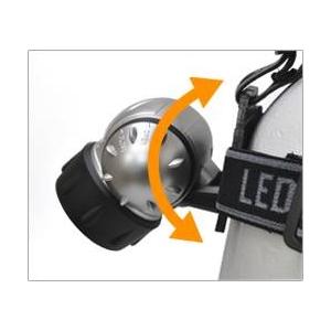18灯LEDヘッドライト【4個セット】の紹介画像2