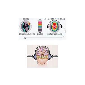 ヘミシンク CD 『体外への旅』