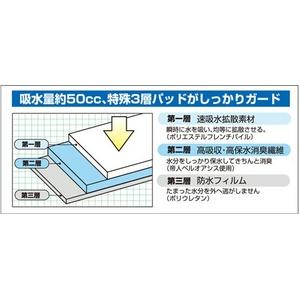 サイドシークレット3枚組≪男性用尿もれガードパンツ≫Mサイズ