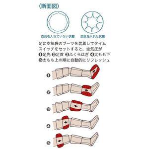 【家庭用エアマッサージ器】ベステック エアトン BT-5 (Sセット)(片足用セット)