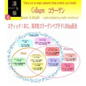 【凛乃華】コラーゲン(スティックゼリーサプリメント)【ゆず味】