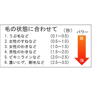 パーフェクトデピレーション YMO-66