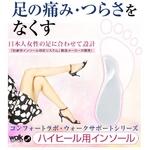 ハイヒール用インソール コンフォートラボ・ウォークサポートシリーズ 【3足セット】 SM(22.5〜24cm)