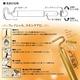美・エステ バー☆表面24金加工と約6000回/分の振動による、スキンケアマッサージ。 - 縮小画像4