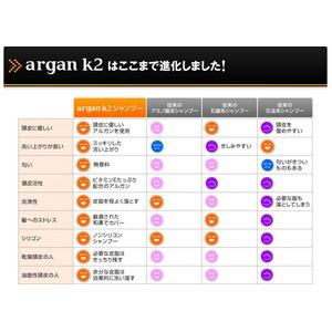 アルガンK2シャンプー/アミノ酸系シャンプー 【頭皮ケア】 日本製