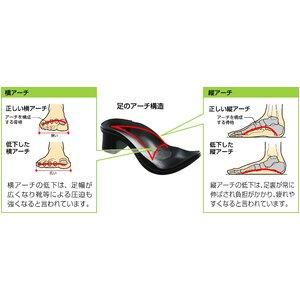 【足に優しいサンダル】アーチサポートサンダル バックベルト付き Lサイズ(24.5〜25.5cm )-2