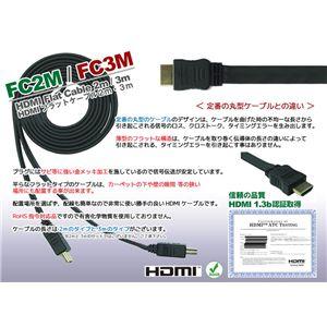 HDMIフラットケーブル 3m