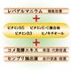 ケファイン(薬用育毛剤) - 縮小画像4