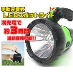 乾電池不要!! 手動充電式LEDスポットライト