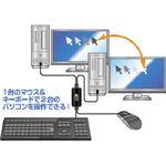 NEC PC98-NXシリーズ-デジ操 USB接続 KMスイッチ PKM-2PC
