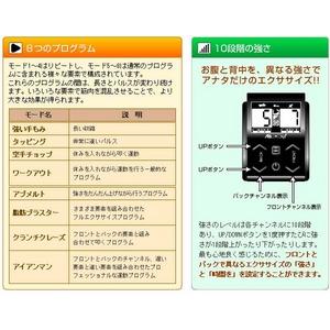【正規品】アブトロニックX2 基本セット