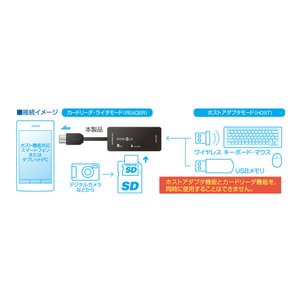 ミヨシ SD/microSDカードリーダライター機能付きUSBホストアダプタ SCR-SDH02/WH
