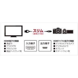 ミヨシ HDMIマイクロケーブル スリム 1.5m HDC-MC15/BK h02