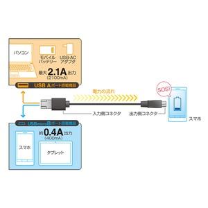 ミヨシ (MCO) シェア機能つき micro...の紹介画像4