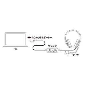ミヨシ (MCO) USBヘッドフォン ベーシックタイプ UHP-01/BK