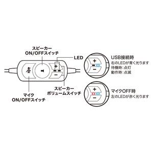 ミヨシ (MCO) USBヘッドフォン フィットタイプ UHP-02BK