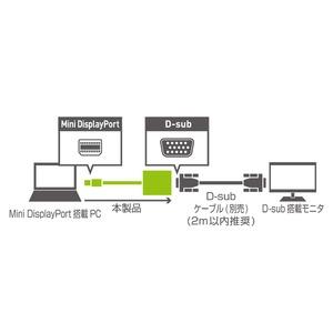 ミヨシ FullHD対応 miniDisplayPort - D-sub アダプタ DPA-2KDS/WH h03