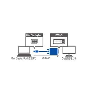 ミヨシ FullHD対応 miniDisplayPort - DVI-D ケーブル DPC-2KDV20/WH h02