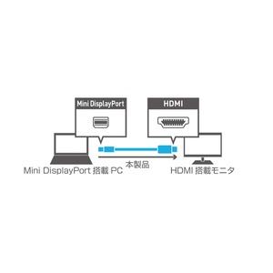 ミヨシ FullHD対応 miniDisplayPort - HDMI ケーブル 2m DPC-2KHD20/WH h02
