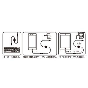ミヨシ 巻取式USB延長ロングケーブル SCB-EX01 h03