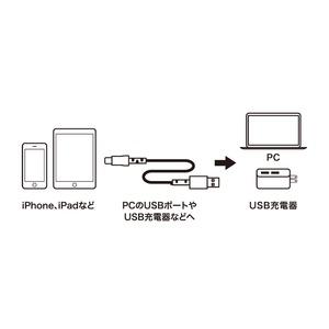 ミヨシ(MCO) 高耐久Lightningケーブル 0.5m ブラック SLC-T05/BK 【2本セット】