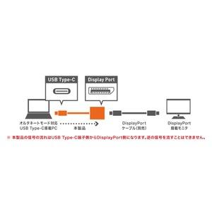 ミヨシ 4K対応 USB Type-C-DisplayPort変換アダプタ USA-CDP01/BK