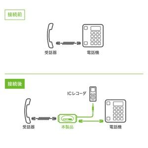 ミヨシ 4極4芯対応 通話録音アダプタ DRA-H44/WH