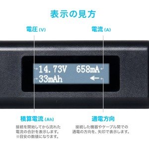ミヨシ(MCO) USB Type-C専用 USBテスター STE-03C/BK