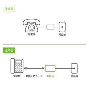 ミヨシ(MCO) 6極4芯対応 回線ローゼット(増設用)10個セット DA-R40/GY-10P