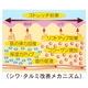 【トミーリッチ】ストレッチケアクリーム - 縮小画像5
