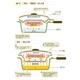 NAGAO PAN(ながおパン) フルセット - 縮小画像4