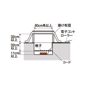 METRO(メトロ電気工業) 堀コタツヒーター MH-604RE画像2