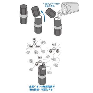 ZAT抗菌クラスターゲル 自然式拡散器(ホワイト)セット