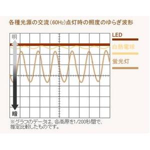 LEDデスクライト LD-1(ブラック) -4