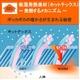 あったか発熱敷パッドホットテックス(HOT TEX) シングル ブルー - 縮小画像3