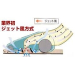 新掃除機ノズル「ミラクルジェット」(布団パット付)