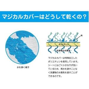 TVでも紹介!花粉・突然の雨等をシャットアウト!【マジカルカバー2枚セット】