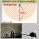 超音波で害虫を寄せ付けない!超音波センサーライト 2個セット 写真4